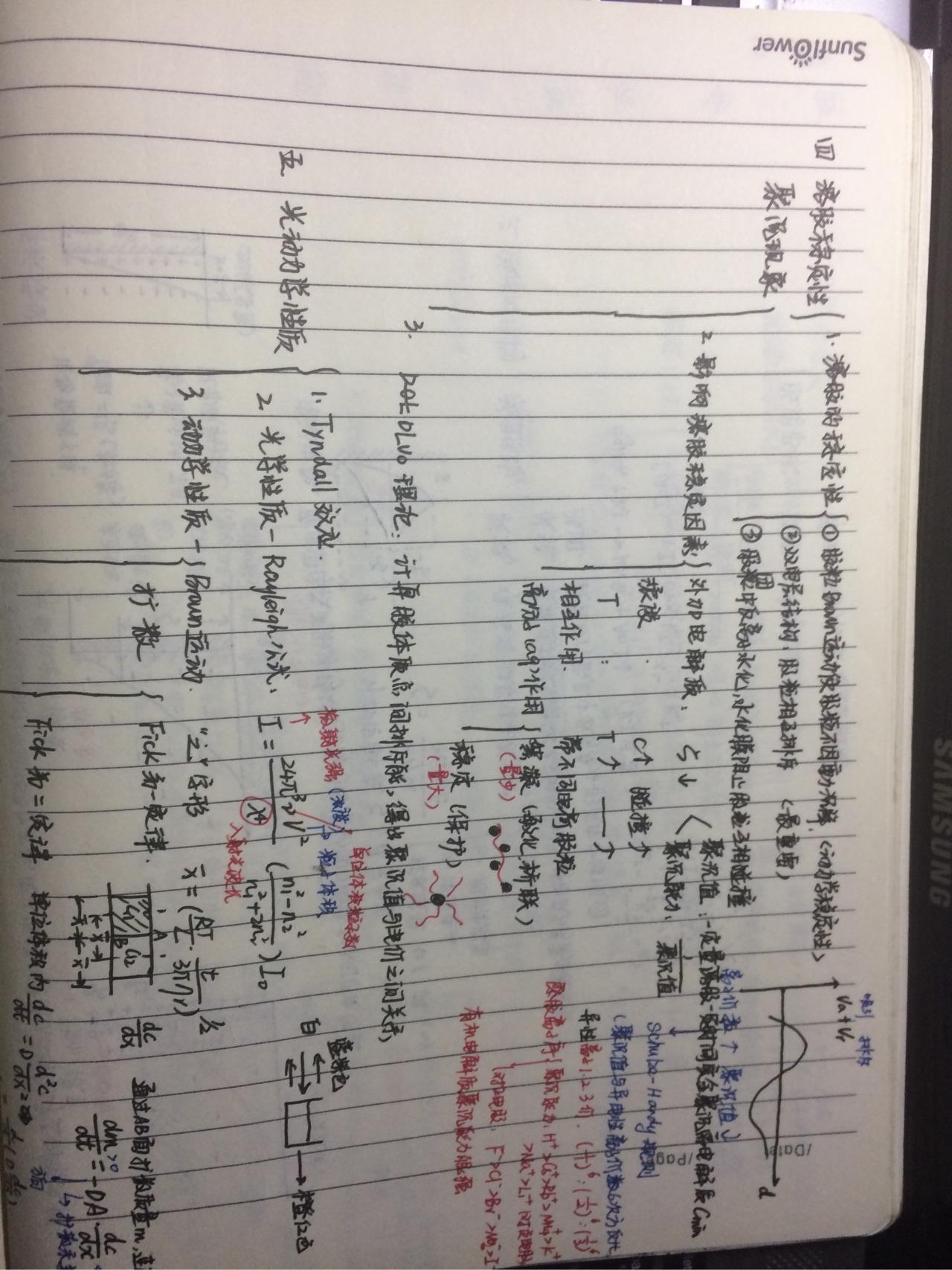 物理化学思维导图笔记二