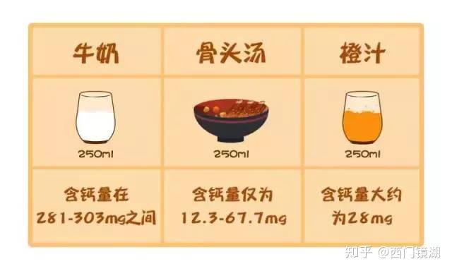 晚上喝牛奶燕麦会胖_三餐以外饿了,选择喝牛奶会胖吗?-知乎