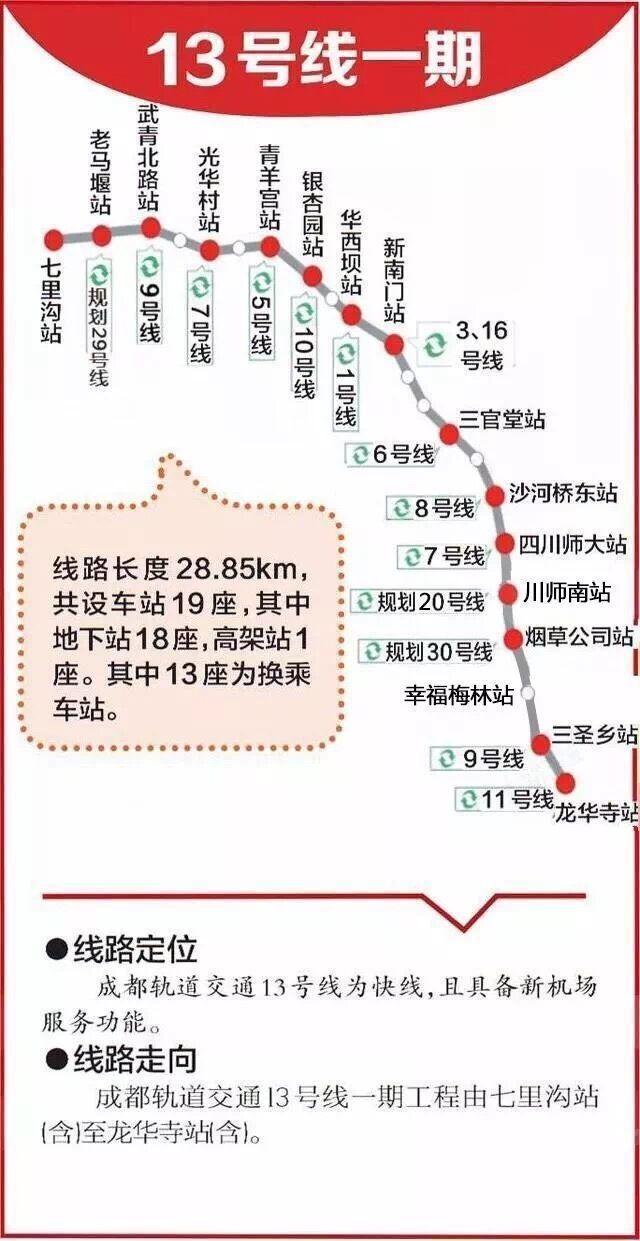成都双流机场1号线_成都地铁1号至19号线站点及线路图!附通车时间~ - 知乎