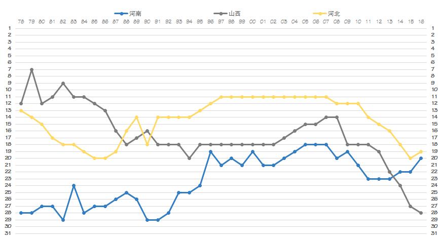 台湾历年人均gdp_日本历年人均gdp