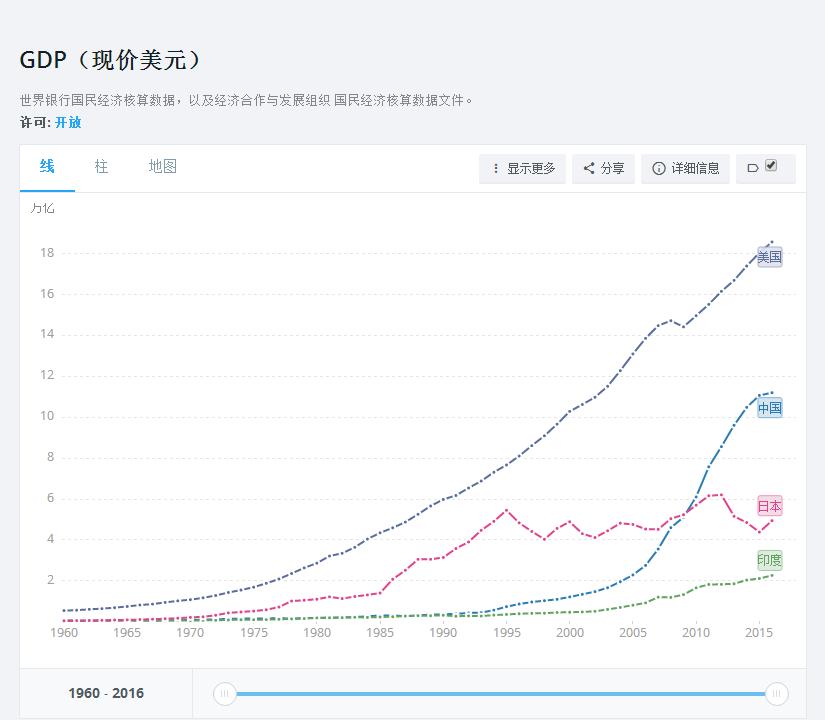 印度的gdp相当于中国的多少_三星被印度吸引,正离开中国