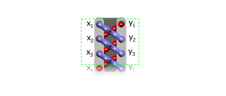 【国际数学竞赛】任意多边形面积计算公式