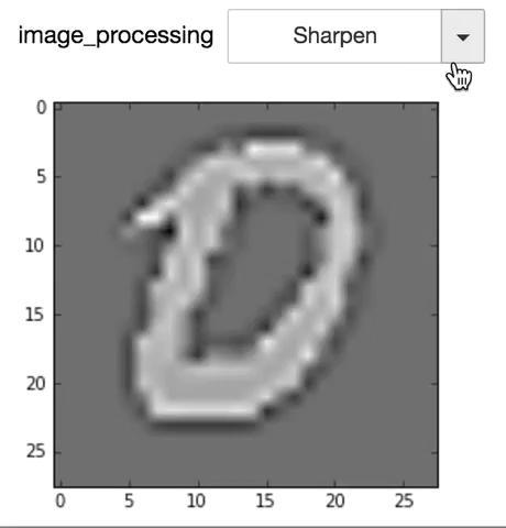 超强合集:OCR 文本检测干货汇总(含论文、源码、demo 等资源