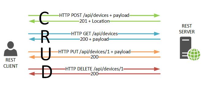 APP精细化HTTP分析(一):别再只是代理抓个包了