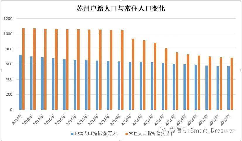 苏州经济总量全国下跌_苏州园林