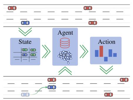 自动驾驶近期行为预测和规划的一些文章介绍(上)