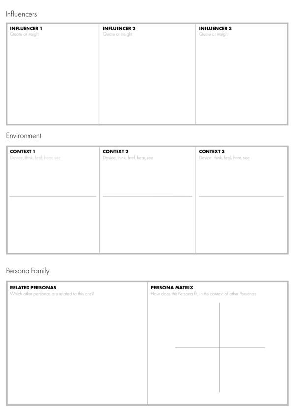 如何建立用户画像(详细步骤)