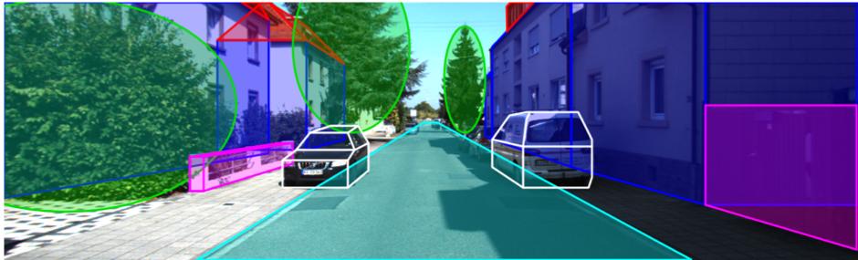 (二)计算机视觉四大基本任务(分类、定位、检测、分割)