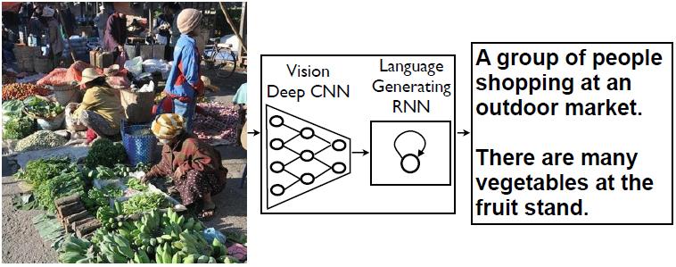 [学习笔记] Neural Image Caption(NIC)