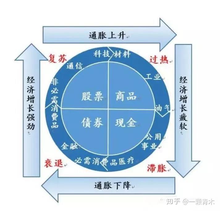 「circle」的圖片搜尋結果