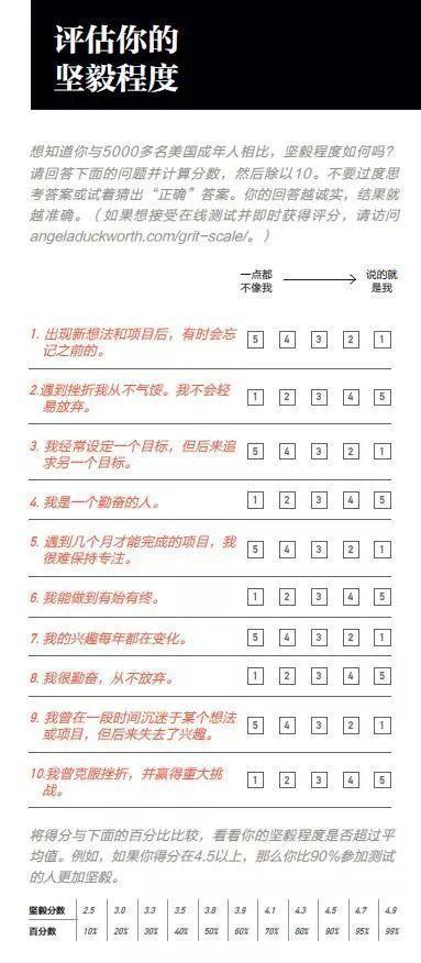 grit 中文 版