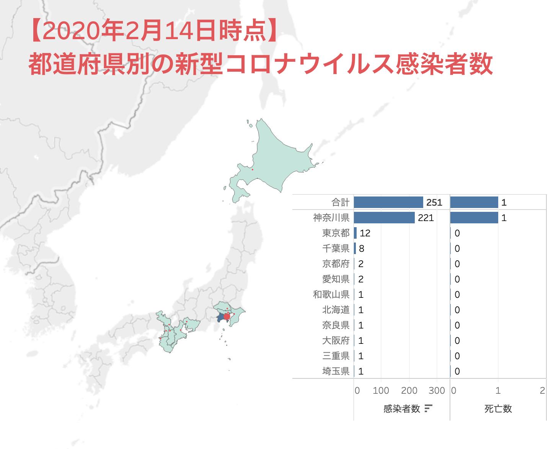 新型 数 日本 者 肺炎 感染