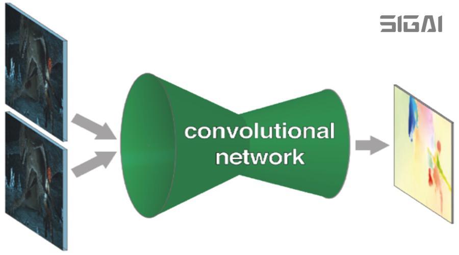 FlowNet到FlowNet2.0:基于卷积神经网络的光流预测算法