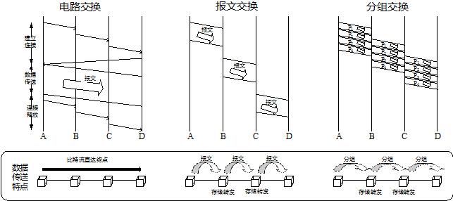 计算机网络分组_计算机网络教程之因特网概述-知乎