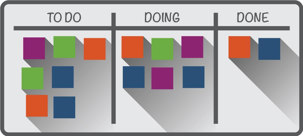 一份小团队项目管理的简易指南