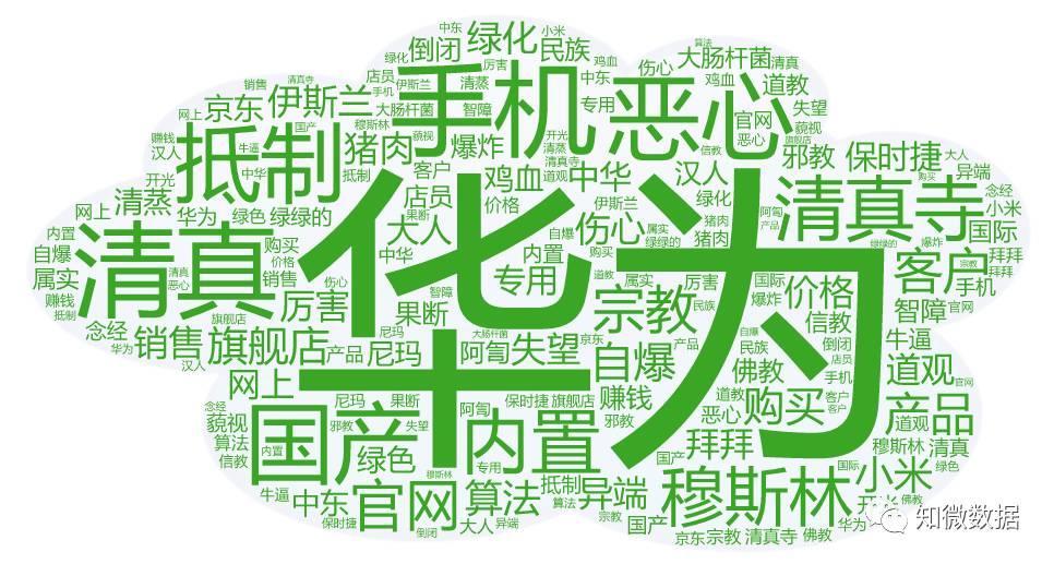 华为现清真风波遭网友抵制,反清真大V为舆情引爆点