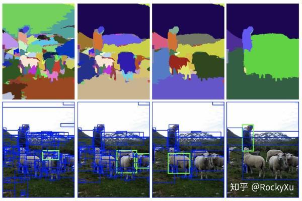 将Faster R-CNN应用于Google's Open Images Dataset V4数据集 - 知乎