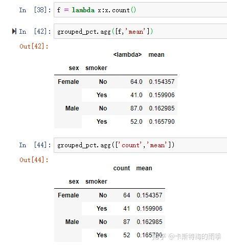 S01E08】GroupBy对象常见的聚合函数、自定义聚合函数- 知乎