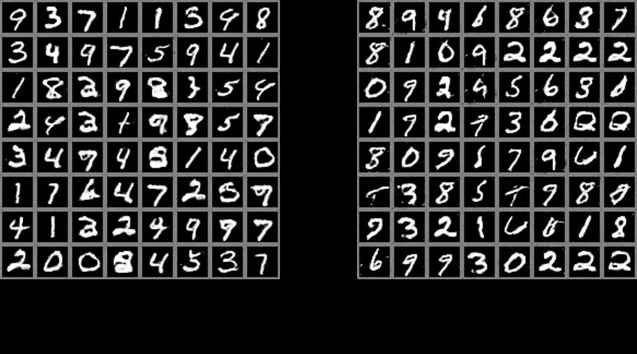LSGAN——最小二乘GAN