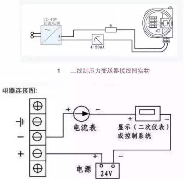 实例讲解变频器恒压供水系统设计及实现方法