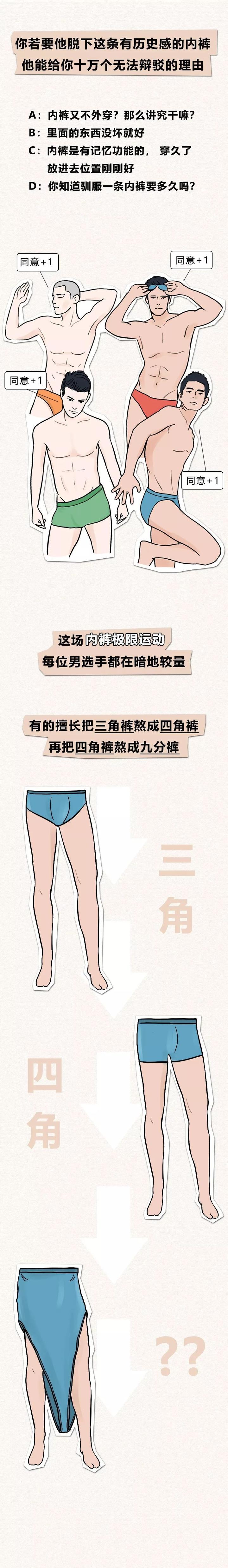 男人的内裤到底可以穿几年? 涨姿势 第4张