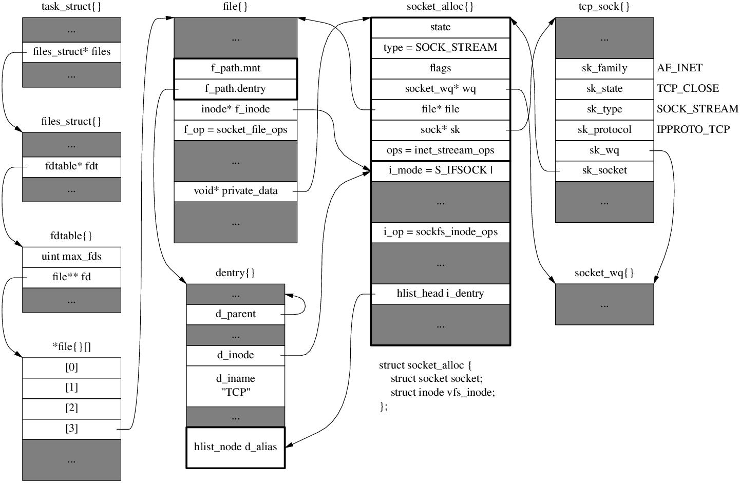 c++ - 收藏夹- 知乎