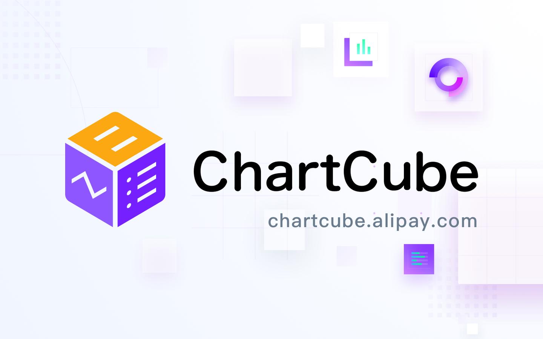 图表制作可以很简单 - 图表魔方 ChartCube