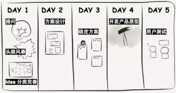 workshop文件夹