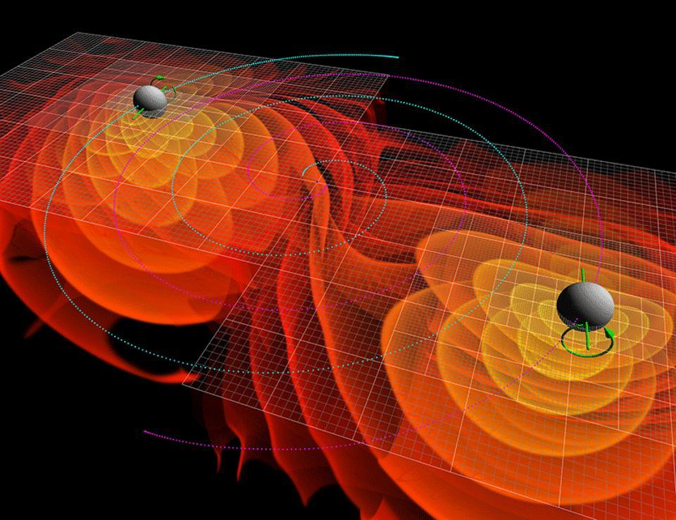 双黑洞合并模拟