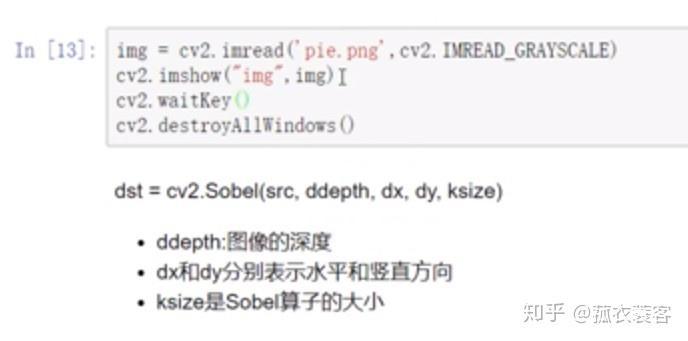 OpenCV学习记录二- 知乎