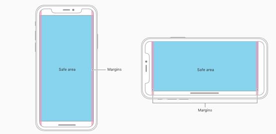 高效的Unity3D适配iPhone X技术方案(UGUI+NGUI) - 知乎