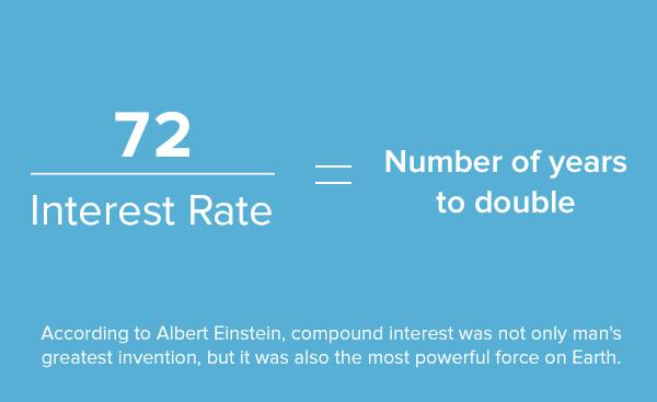 神奇的数字:72