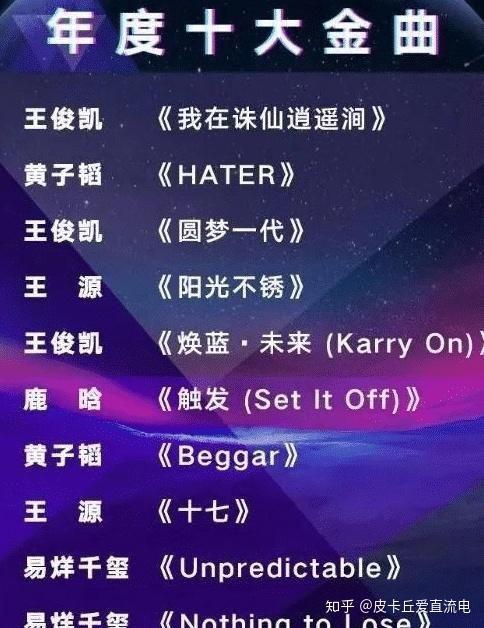 2019年度歌曲排行_Apple Music发布2019年度中国内地最热歌曲Top100