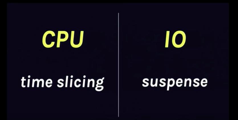 React:Suspense的实现与探讨