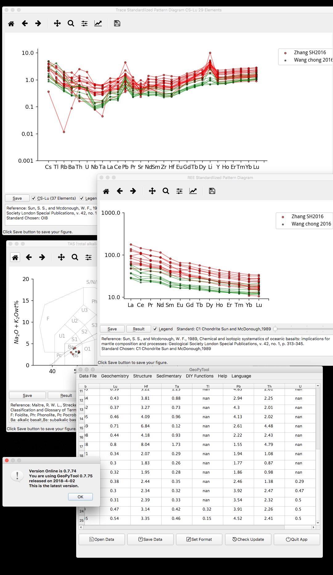 GeoPyTool,用于地质学的日常工作的 Python 工具集