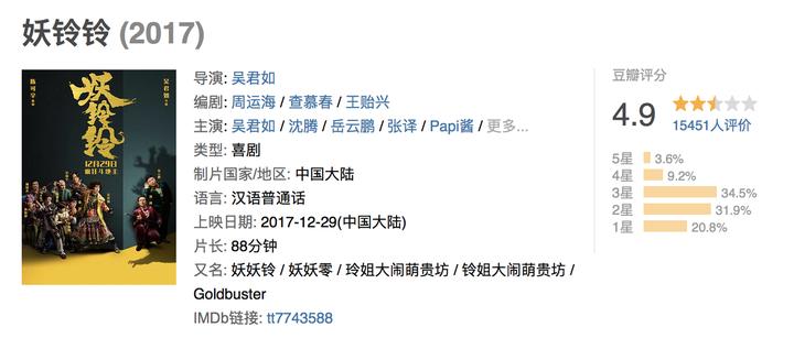 4.9分的《妖铃铃》,是对2017年中国电影的最后一次侮辱