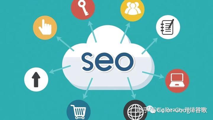 如何做好搜索引擎的SEO优化?(图4)