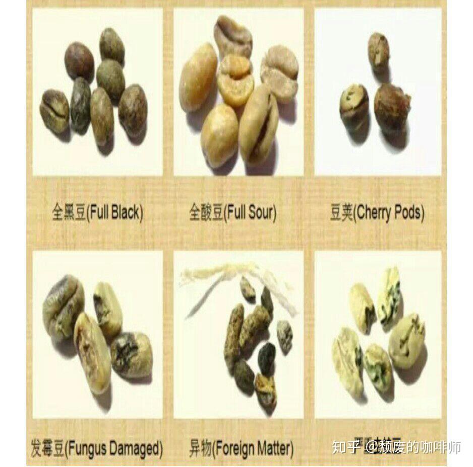 最简单的咖啡豆烘焙过程 讲一下烘焙过程 gafei.com_咖啡网