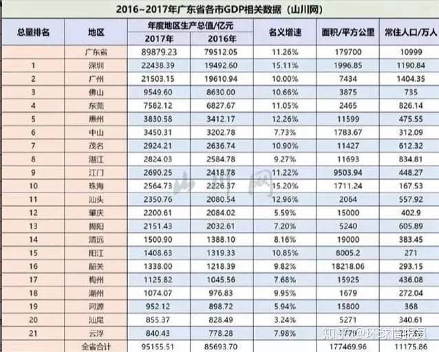 2017中山经济总量_中山大学