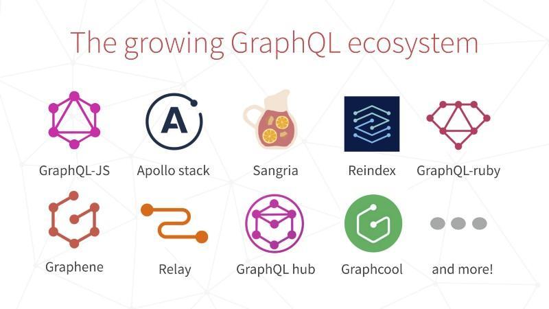把REST包装成GraphQL