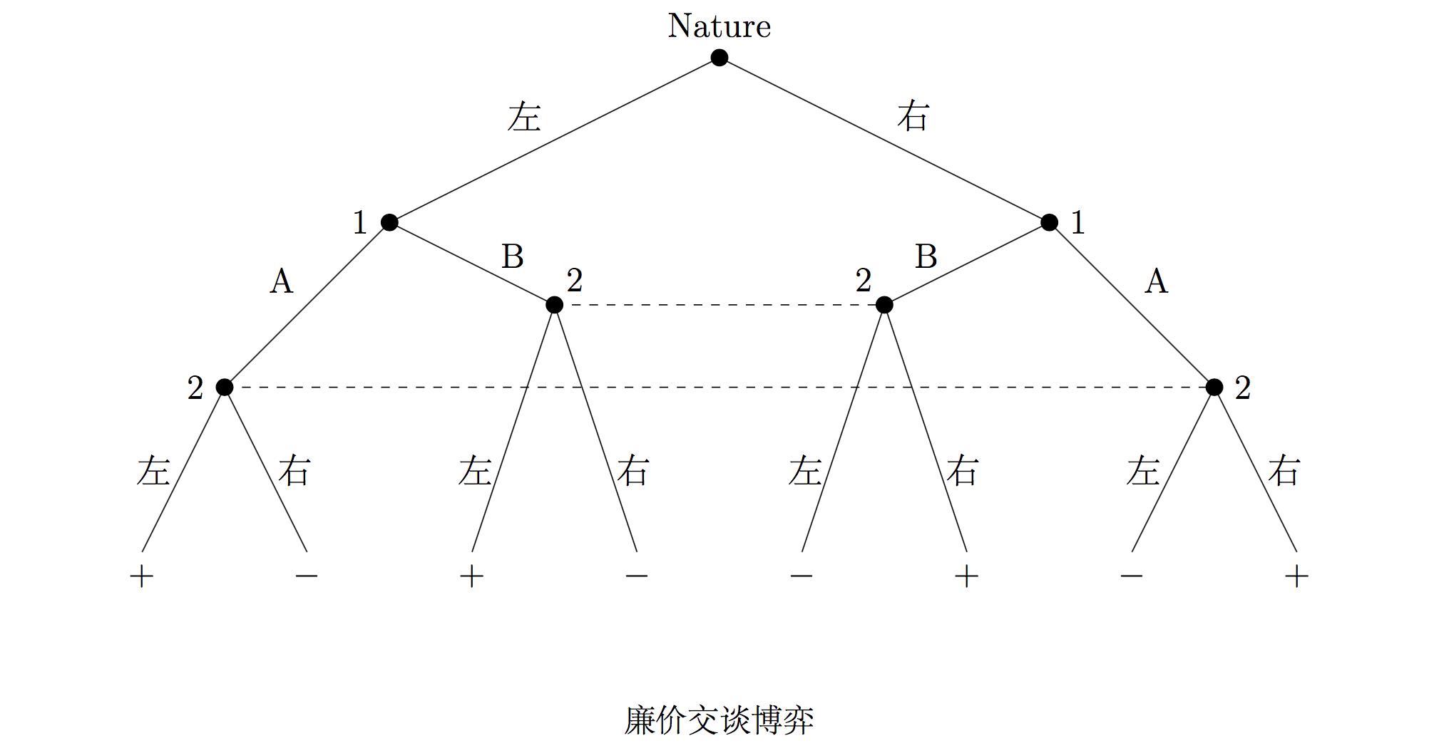 语言的演化:我们何以彼此理解?