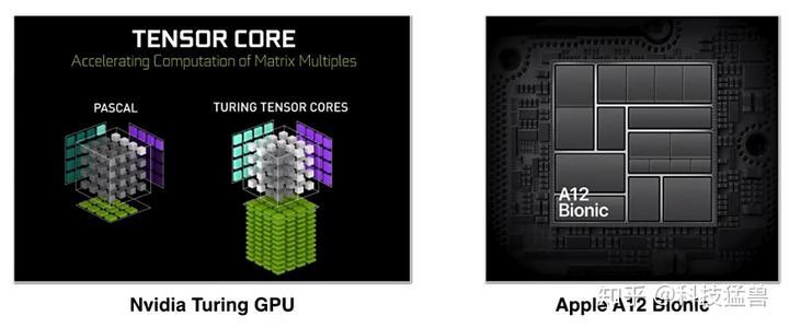 图26:许多硬件设备开始支持混合精度的计算