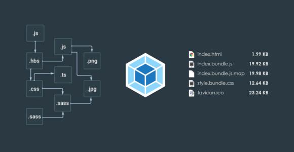通过Webpack全局配置开发环境和多种生产环境的请求地址