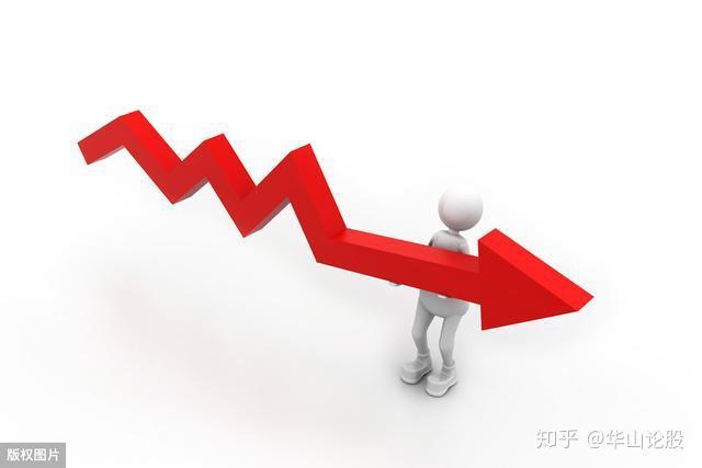 股市大跌原因