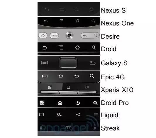 一张贴膜,帮你重设 iPhone 返回键