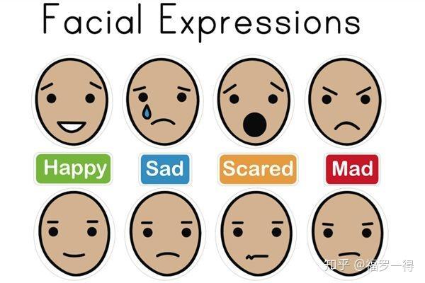 应如何控制情绪?