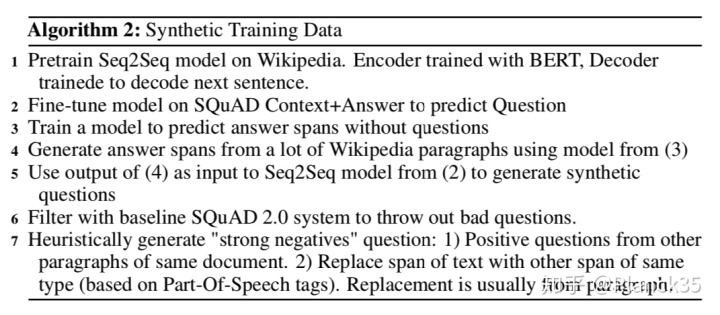 SYNTHETIC SELF TRAINING OF QUESTION ANSWERING - 知乎