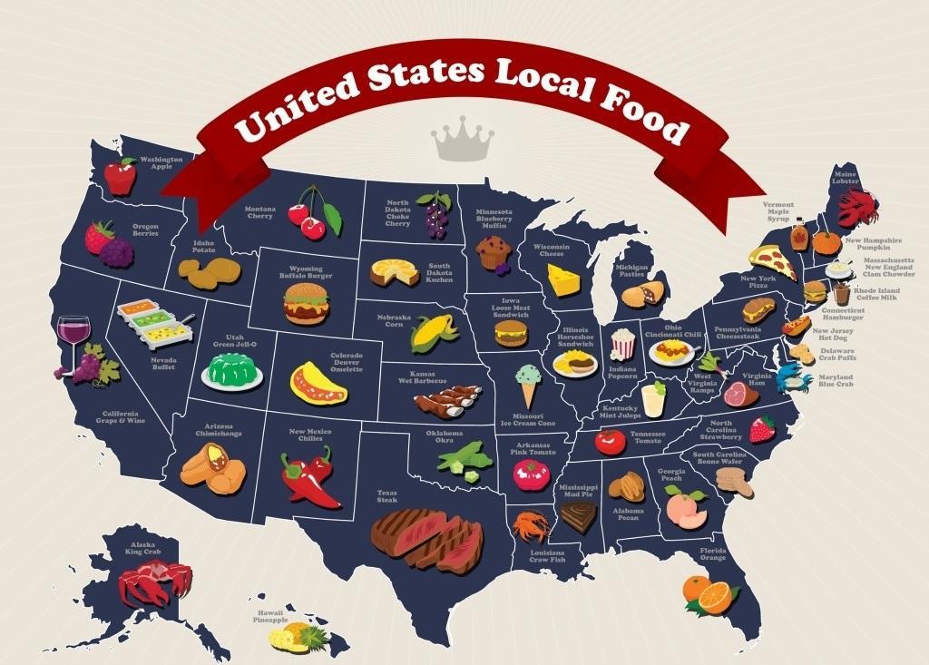 【不得不尝的美国美食】——美国可不止有汉堡三明治