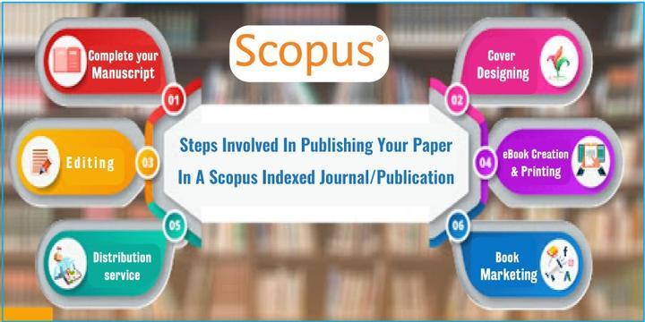 InVisor学术科研,提供SCOPUS发表服务