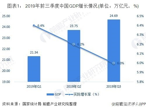 2019上海市gdp_乌海又一次上了微博热搜